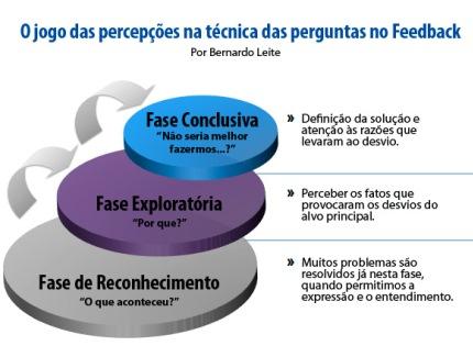 Treinamento on-line – GESTÃO DO DESEMPENHO